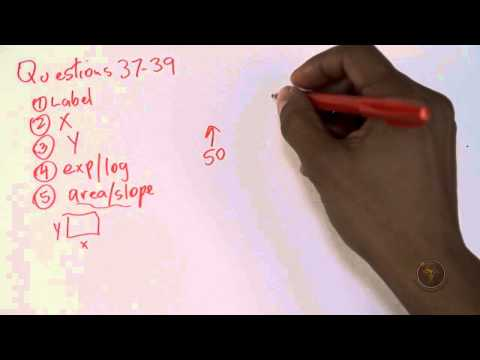 Solving GAMSAT Section 3 graphing problems (ACER Practice Test 2 - Purple Booklet): Questions 37-39