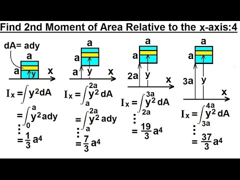 Mechanical Engineering: Ch 12: Moment of Inertia (24 of 97) 2nd Moment of Area Rel. to Origin: Ex. 4