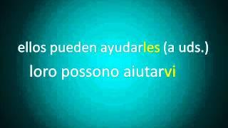 Curso de Italiano. Clase 28