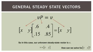 Finite Math: Markov Steady-State Vectors