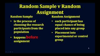 Define Random Assignment