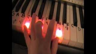 Aprender piano para principiantes- rapido y facil