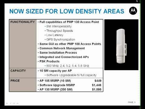 Motorola / Cambium Networks PMP Canopy Serie100: AP105 l'access point economico