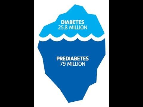 Preventing Gestational Diabetes
