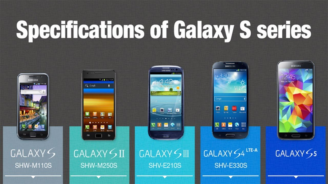 Samsung Galaxy S3 S4 S5 Comparison