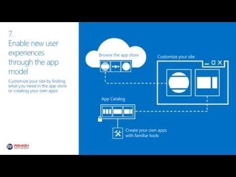 9 Reasons - Why Upgrade to SharePoint 2013