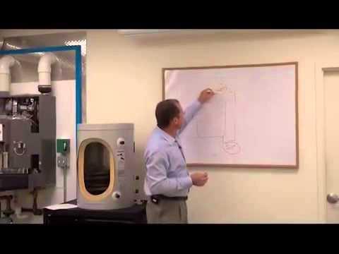 Tổng quan về máy nước nóng