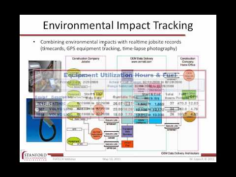 Life Cycle Assessment Methods for Complex Systems