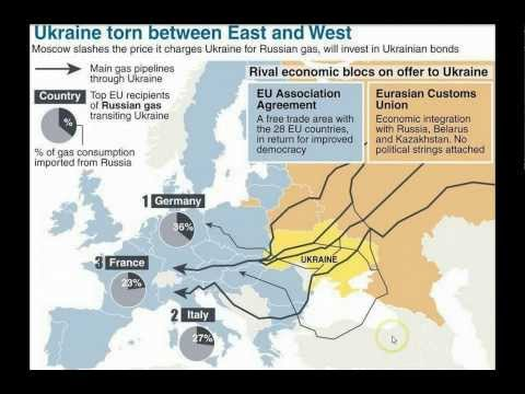Hidden Motives Behind the Ukraine-Russia Conflict