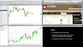 Cedar Finance Trading Strategy 60 Second Binary Options