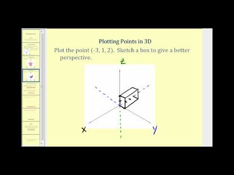 Plotting Points in 3D