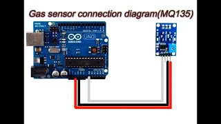 MQ 2 Sensor Gasmessung mit Arduino Nano und LCD Display - Robins-Blog