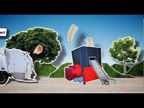 Anaerobic Digestion Animation