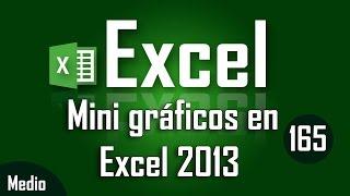 Curso De Excel: Mini Gráficos En Excel 2013