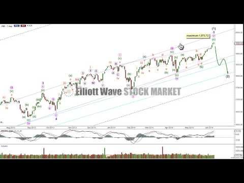 S&P 500 Elliott Wave Technical Analysis - 10th June, 2014
