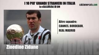 VIDEO Le Classifiche di CM: la top 10 degli stranieri in Serie A