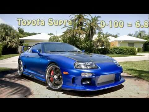 Fastest Used Cars Under 20k >> Best Tuner Cars Under 20k | Upcomingcarshq.com