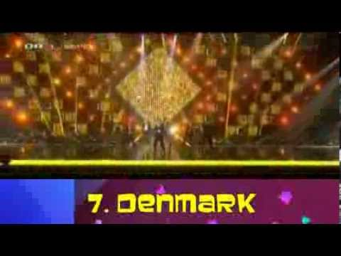 Eurovision 2014 ★ My Top 37