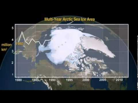 Global Warming  u002795% Certain u0027, Say Scientists   The Change in The Arctic Ice Sheet