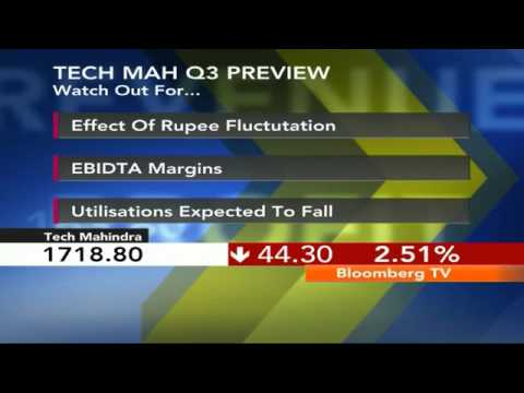In Business - Tech Mahindra Q3 Net Profit Seen At Rs.690 Cr