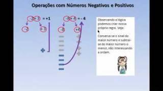 Números Negativos E Positivos