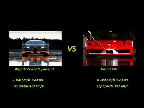 bugatti veyron supersport vs ferrari fxx drag race simulator youtube. Black Bedroom Furniture Sets. Home Design Ideas