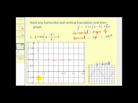 Horizontal and Vertical Translations of Sine and Cosine