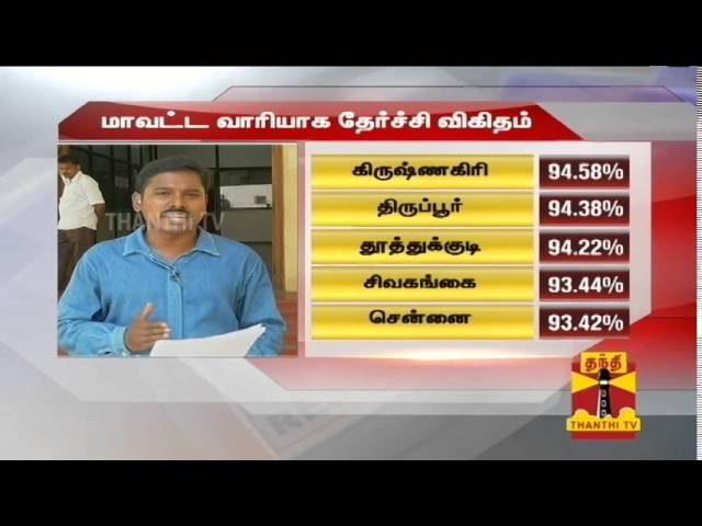 Tamil Nadu Results 2014 Updated Report for who have not Passed