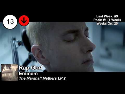 Top 25 - Billboard Rap Songs | Week of April 19, 2014