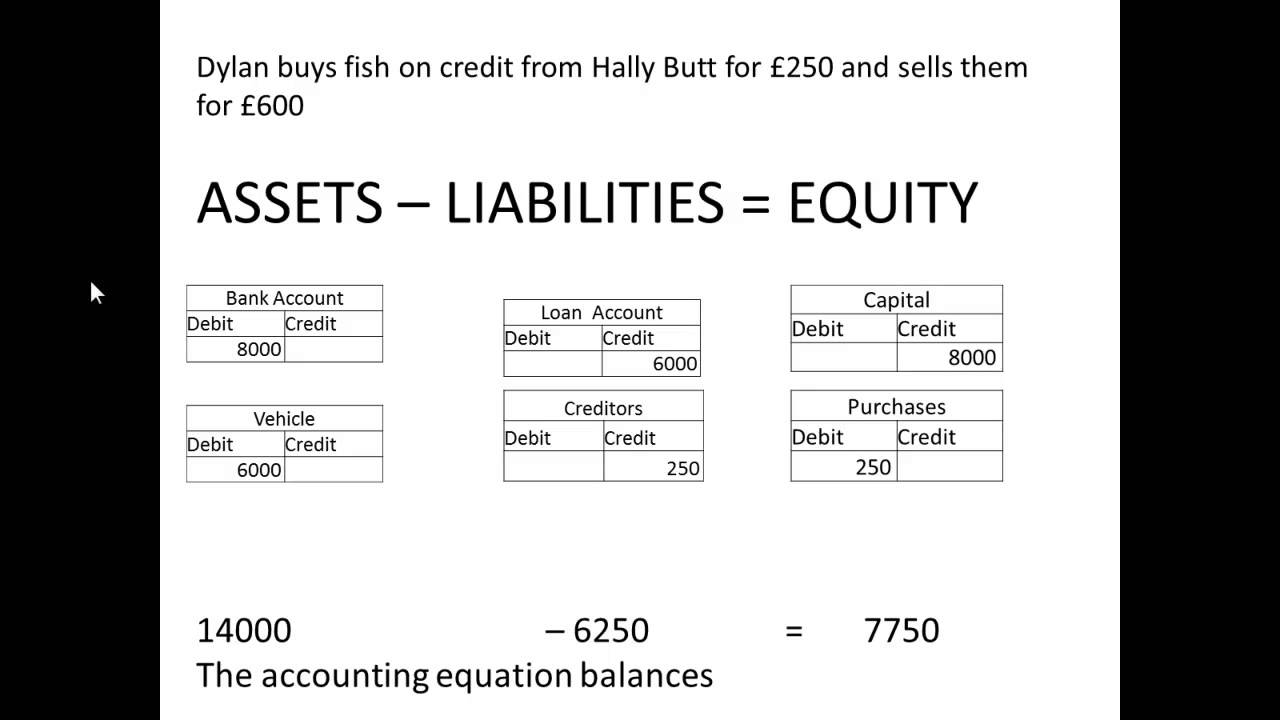Accounting Formula Bing Images