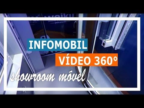 Por  todos os ângulos - Infomobil 360° o showroom móvel da Weiku