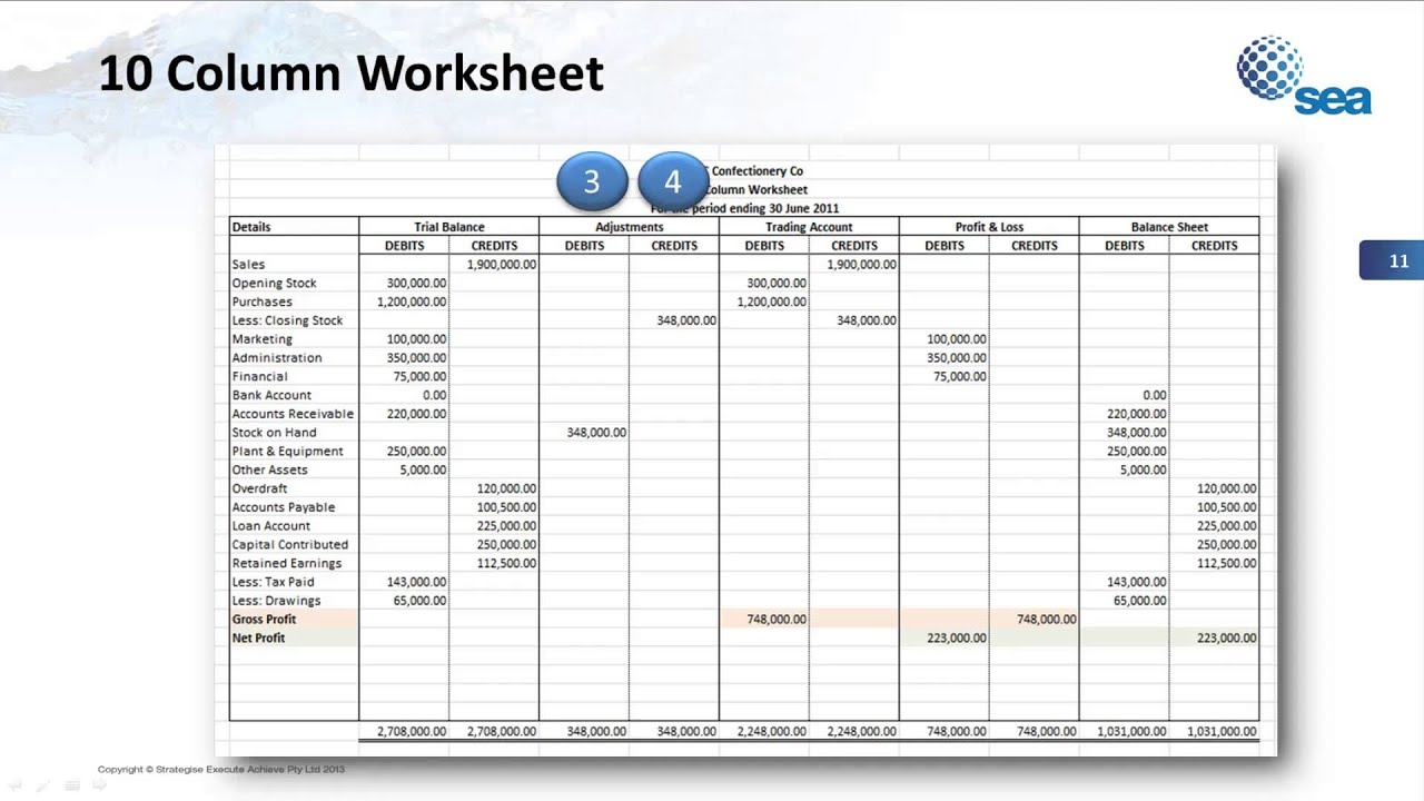 10 Column Worksheet Explained - YouTube