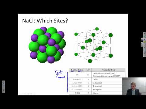 Ionic Crystal Structures {Texas A&M: Intro to Materials (MSEN 201)}