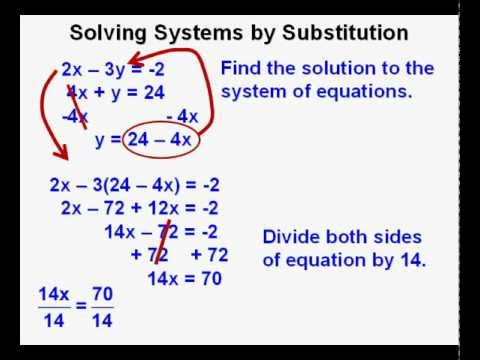 Solving systems of equations problems