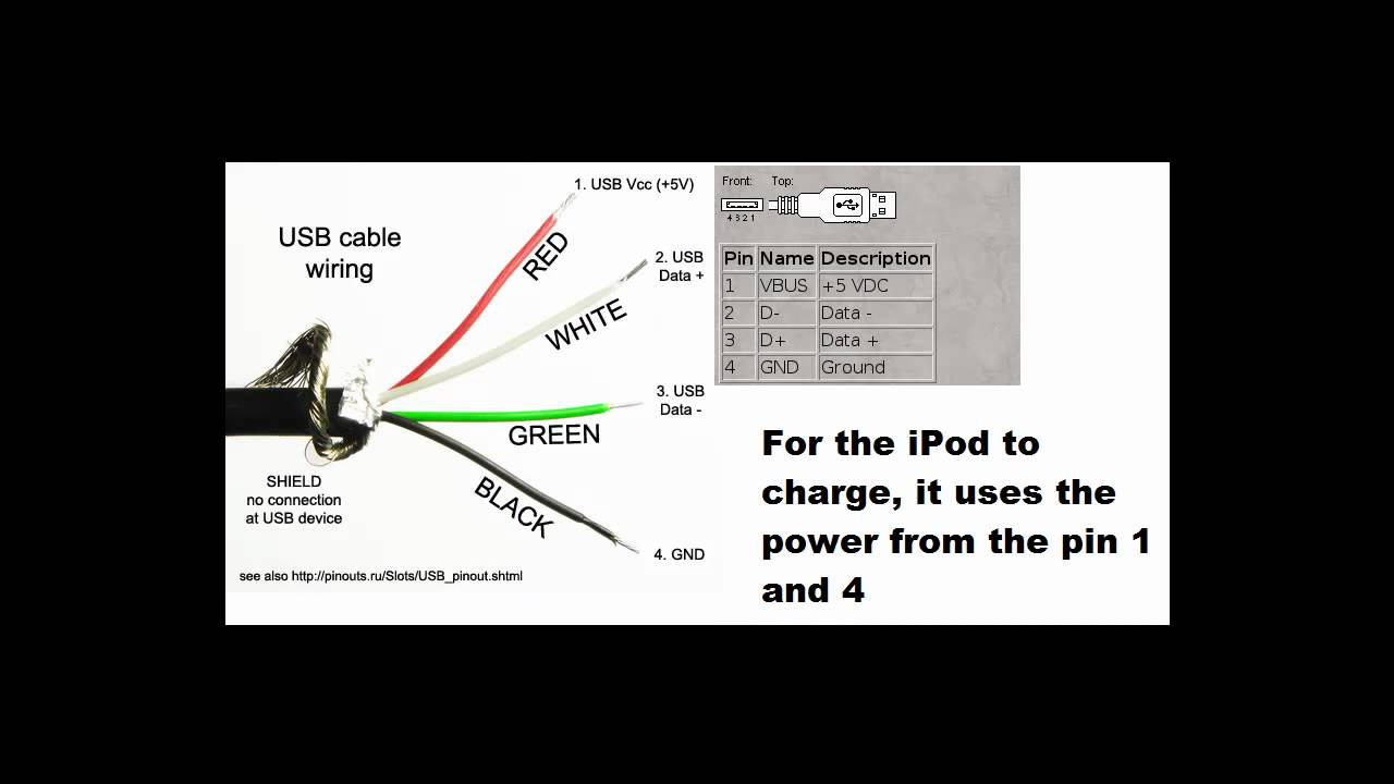 Iphone 4 Charger Wiring Diagram Color Fog Light Relay R5 Super 5 Cable Wire