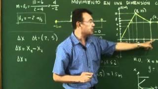 Clase 5, Problema De Un Gráfico Posición Tiempo