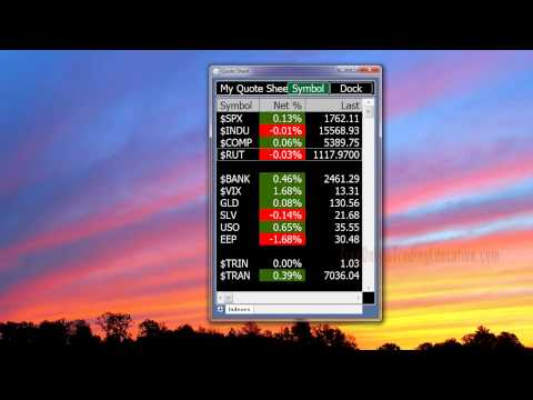 10.28.2013 Stock Market Update