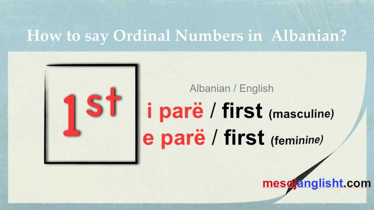 Alfabeti Anglisht Shqip