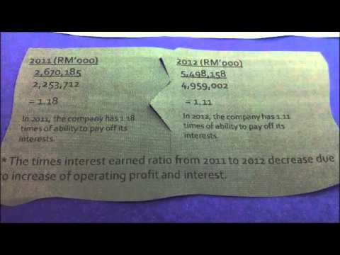Financial Management Assignment video pptx