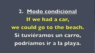 71 Can, Could Verbo Modal Curso De Ingles Gratis