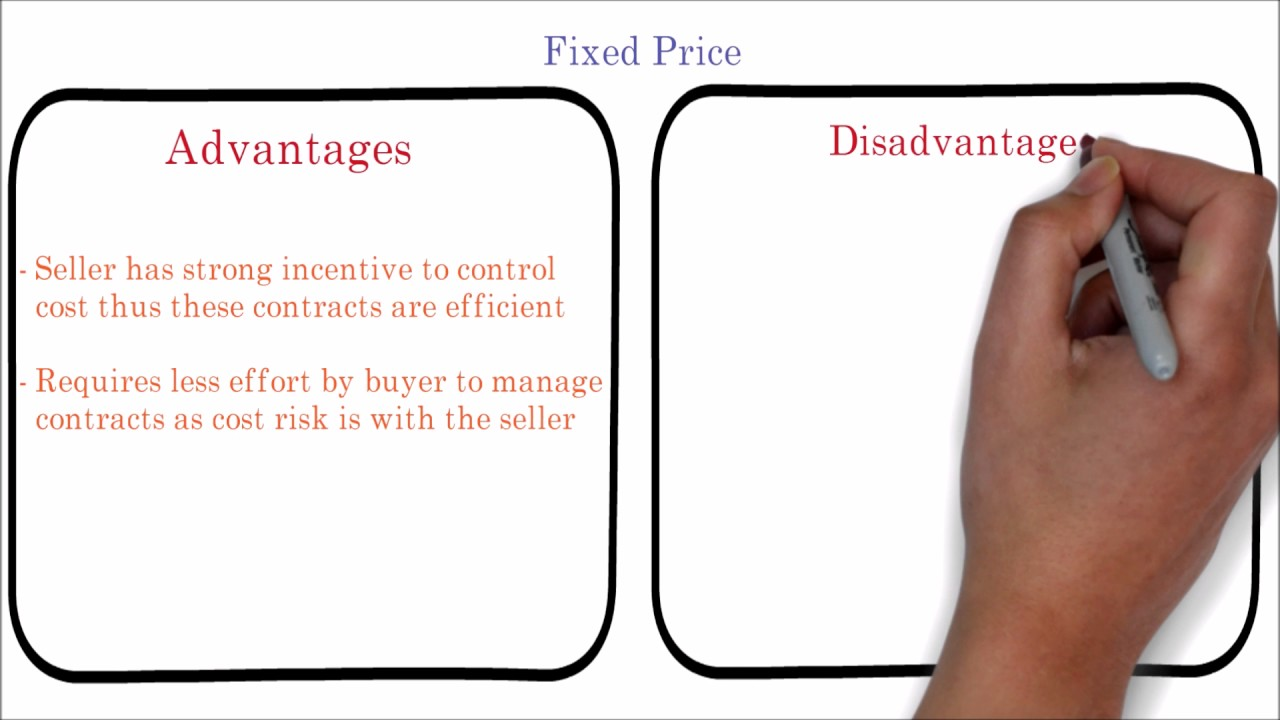 advantages and disadvantages of different types of contracts Different types of employment contracts: employees can be hired with various different contract types this means that employers have to be careful while planning what they are looking for mostly the benefits are hidden in the type of contract that is been offered.