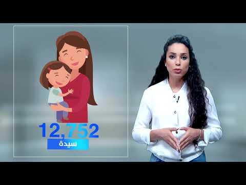 الحلقة الثالثة والعشرون_دعم الاتحاد الأوروبي لمشاريع الصحة في الأنوروا