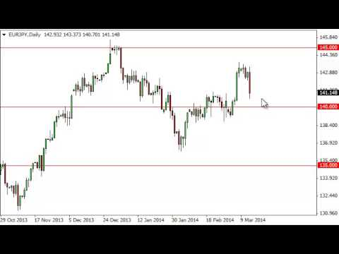 EUR/JPY Technical Analysis for March 14, 2014 by FXEmpire.com