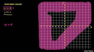 Sistem neenačb grafično 1