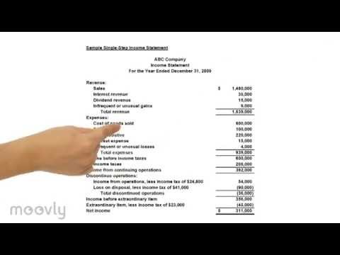 Income Statement: Single Step vs. Multiple Step - CPA FAR ...