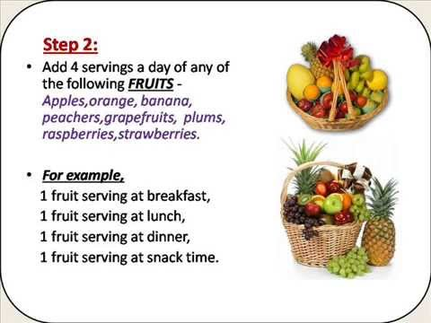 """How to Lose 10 Pounds in a Week"""" - 7 Day Diet Plan for Massive ..."""