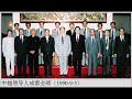 Tiết lộ động trời về ĐCSVN tại Hội Nghị Thành Đô Trung Quốc .