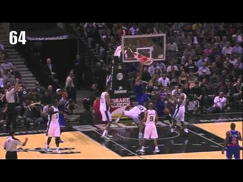 New York Knicks Top 100 Plays of 2012-2013: 69-60