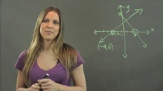 How to Find the X-Intercept of a Sketch Graph : Math Instruction