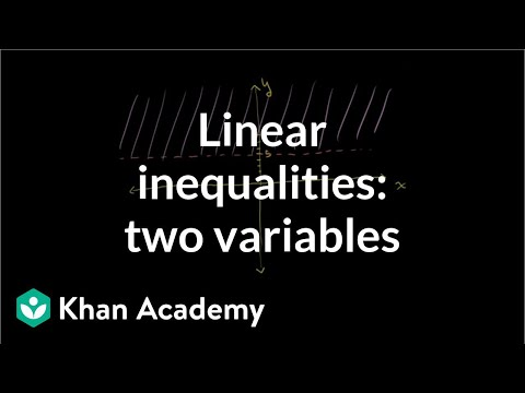 Solving and Graphing Linear Inequalities in Two Variables